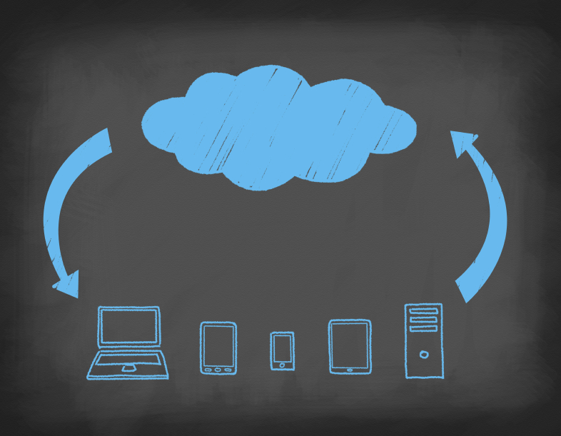 Cloud computing - historia w trzech aktach