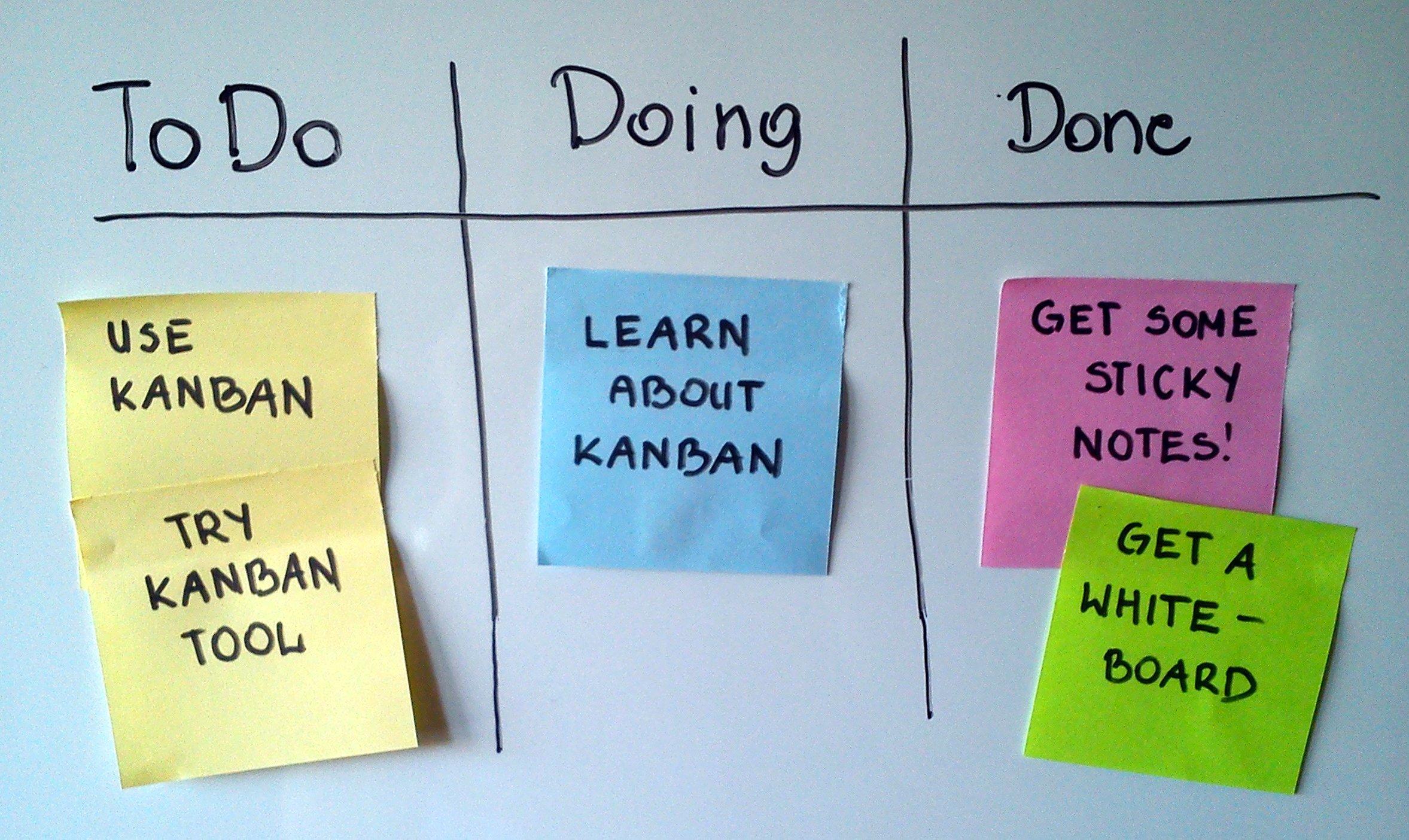 Wykorzystanie tablic kanban, czyli wizualizuj i zarządzaj online