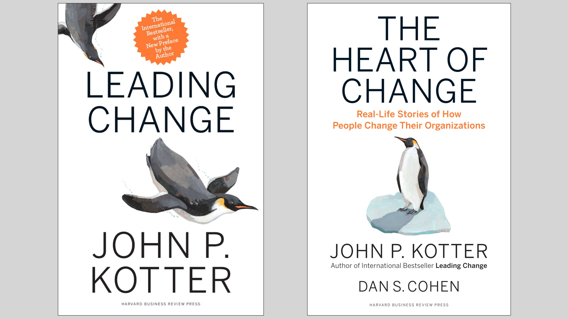 8 kroków zarządzania zmianą wg metody Kottera